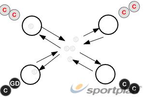 Ball ThiefWarm upsNetball Drills Coaching