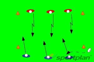 defensive alignment 1-2-3Defensive PatternsRugby Drills Coaching
