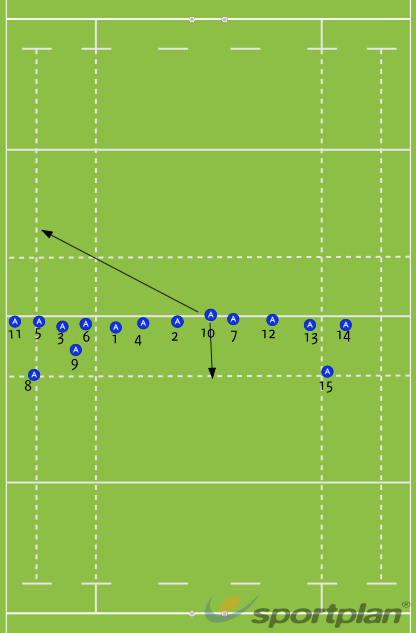 Standard Kick off FormationKickingRugby Drills Coaching