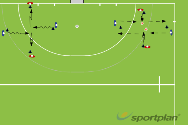 Passing and Receiving on the movePassing & ReceivingHockey Drills Coaching