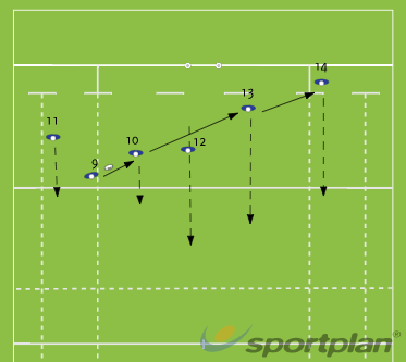 10-13 MissBacks MovesRugby Drills Coaching