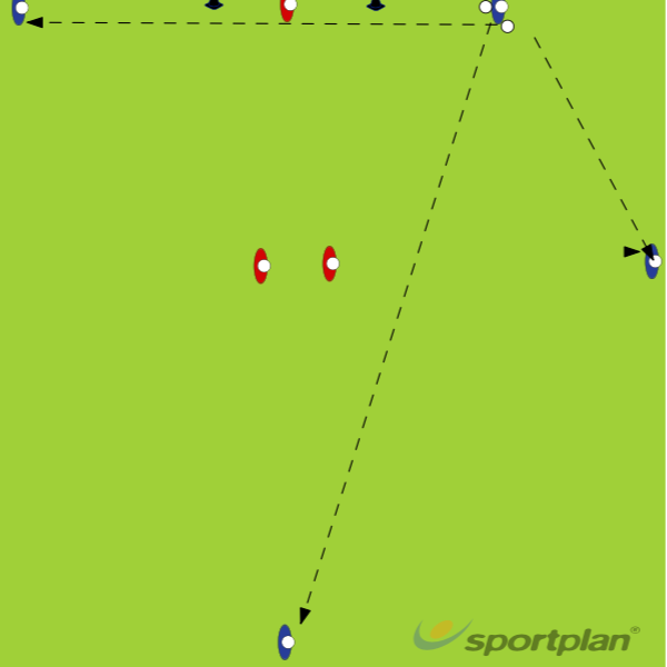 4 v 2 in narrow space baseline startOverload situationsHockey Drills Coaching