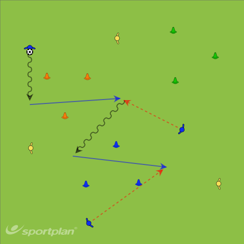3. 3v3 passing with flagsPassing and ReceivingFootball Drills Coaching