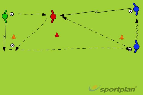 Passing and movingPassing and movingAutosave 21473358Football Drills Coaching
