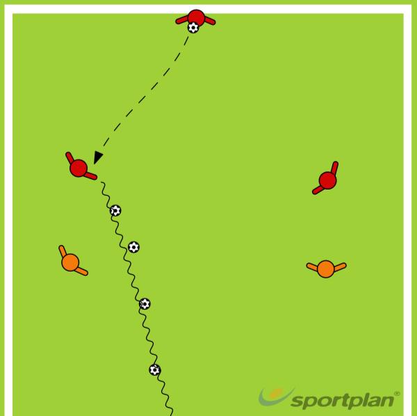 15. 3v1 passingConditioned gamesFootball Drills Coaching