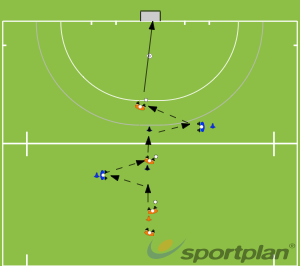 Passing across body and from the back footHockey Drills Coaching