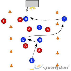 Switching Play - Conditioned GameConditioned gamesFootball Drills Coaching