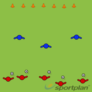 Divide and ConquerDefendingFootball Drills Coaching