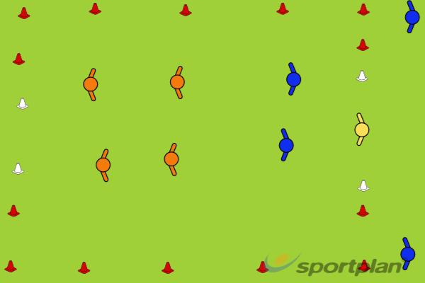 4v2 RotatingConditioned gamesFootball Drills Coaching