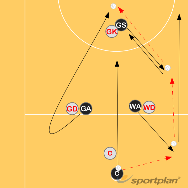 Centre Pass (first receiver WA) - Option 2AttackNetball Drills Coaching