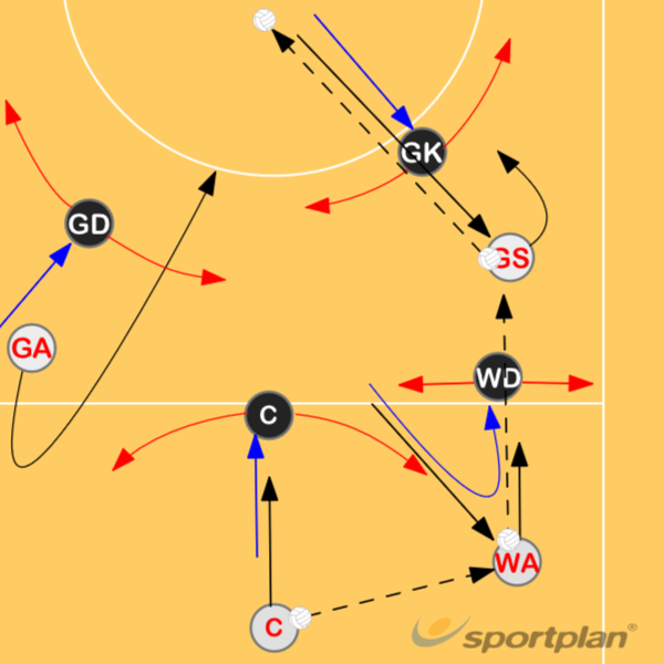 Defensive zone outDefenceNetball Drills Coaching