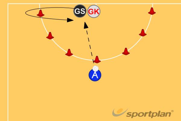 Shooting DrillShootingNetball Drills Coaching