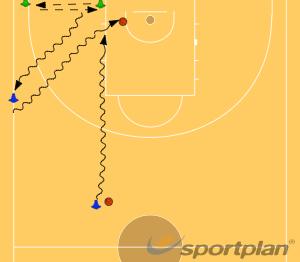 Autosave 52739754IndividualBasketball Drills Coaching