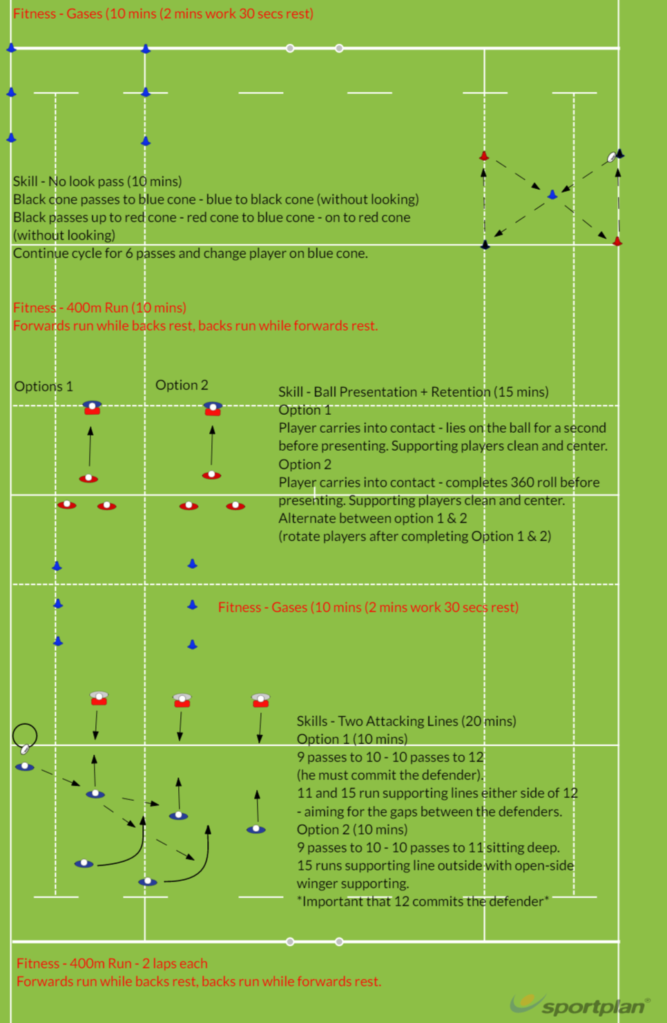 27/07/17 - Ball Retention + Presentation & 2 Attacking LinesRugby Drills Coaching