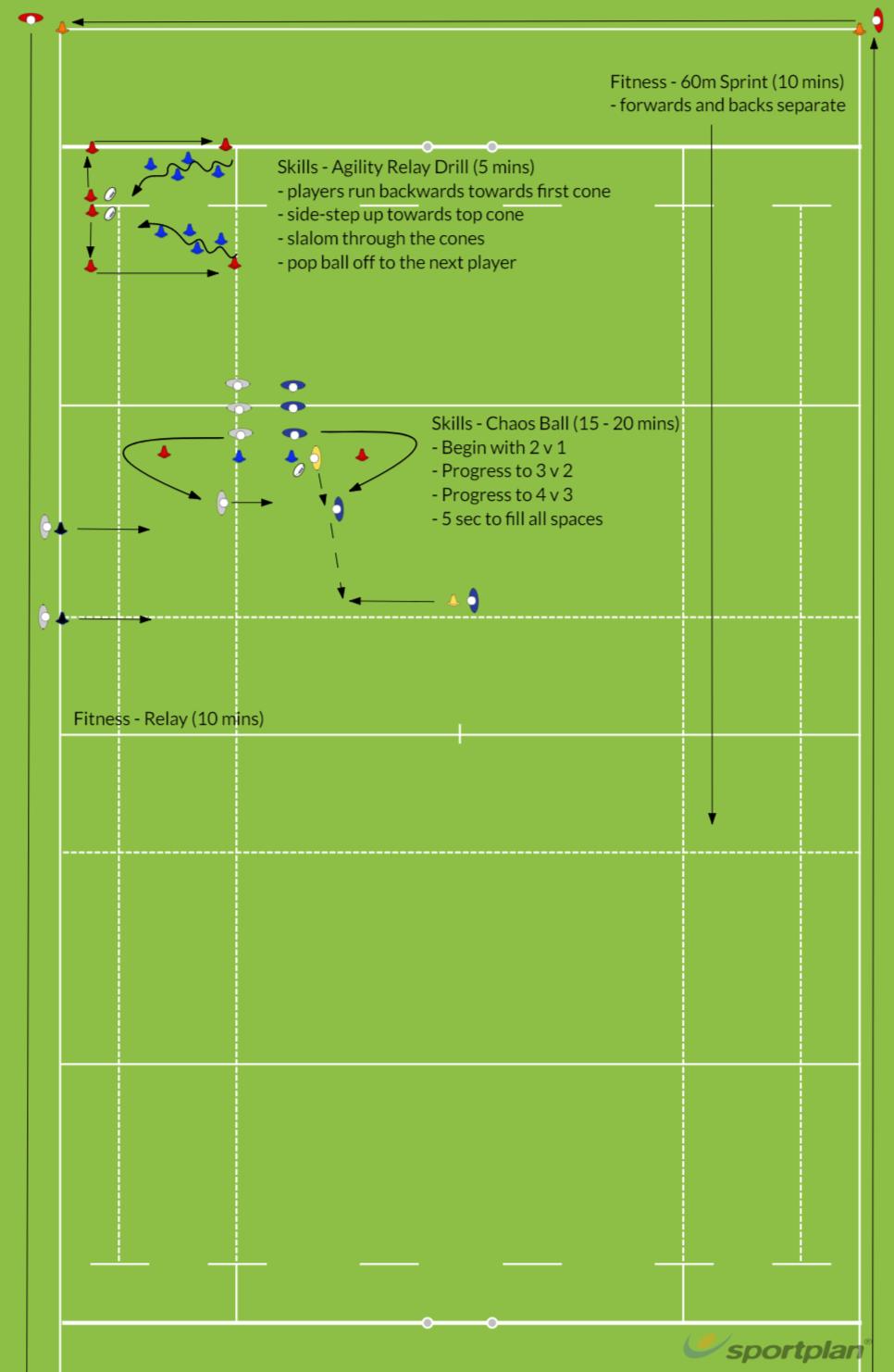 01/08/17 - Agility, 2 v 1 & 3 v 2Rugby Drills Coaching
