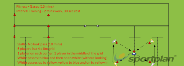Two Attacking LinesDecision makingRugby Drills Coaching