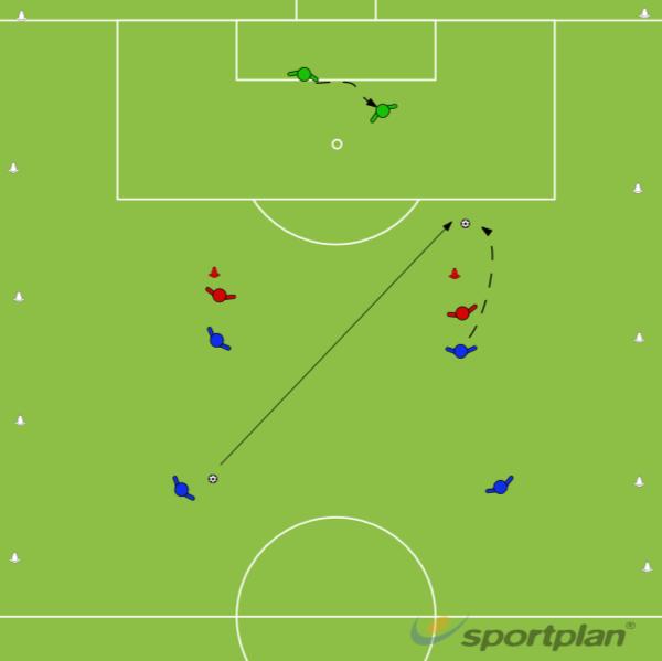 Autosave 25665726ShootingFootball Drills Coaching