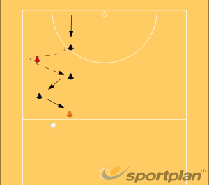Pass and MovePassingNetball Drills Coaching