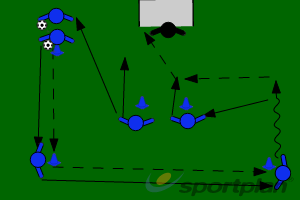 DRILLConditioned gamesFootball Drills Coaching