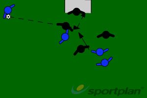 SET PIECEFootball Drills Coaching