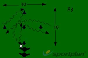 DRILL 1 - DRIBBLE RELAYSFootball Drills Coaching