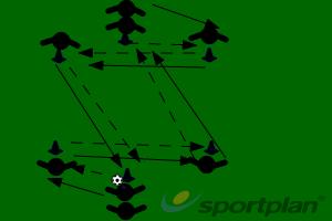 DRILL 1 -Football Drills Coaching