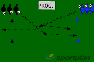 DRILL 2 - SHOOTING TRANSITIONFootball Drills Coaching
