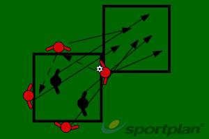 DRILL 2 - BREAKOUT (RONDO)Football Drills Coaching