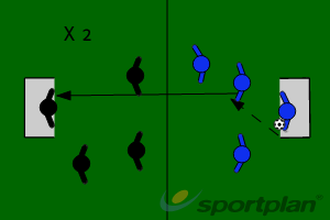 DRILL 2 - OWN HALFFootball Drills Coaching