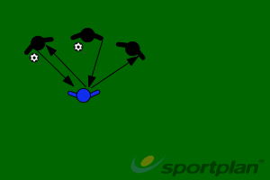 DRILL 1 - BARCA 2 BALLS PASSINGFootball Drills Coaching