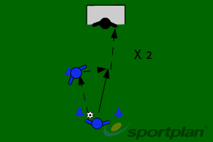 DRILL 2 -Football Drills Coaching