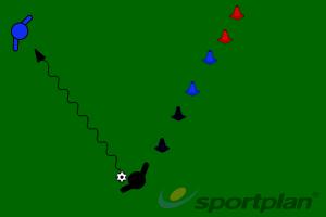 DRILL 1 - 1 VS 1 BATTLESFootball Drills Coaching