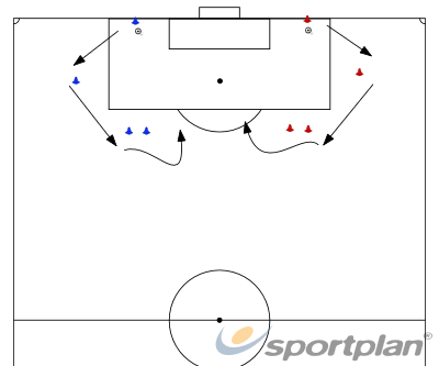 Shooting DrillFootball Drills Coaching