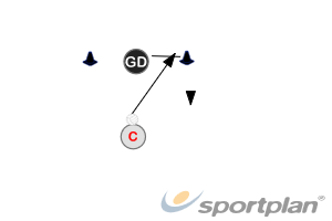 Stage 1 defenceNetball Drills Coaching