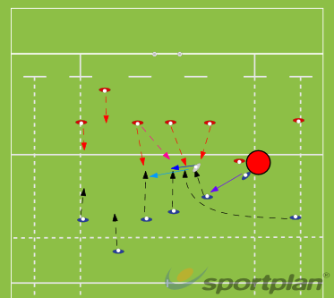 GiteauBacks MovesRugby Drills Coaching