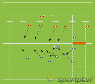 HoneyBacks MovesRugby Drills Coaching