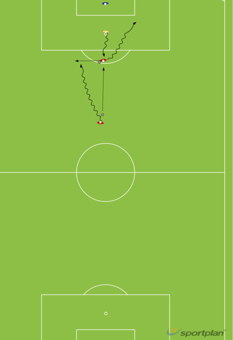 striker hold up and supportShootingFootball Drills Coaching
