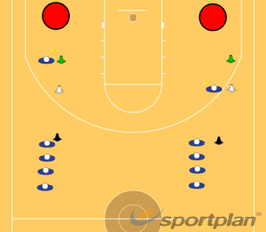 Shooting PracticeShootingBasketball Drills Coaching