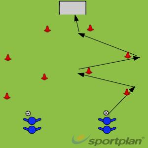 Zig-zag dribble racesFootball Drills Coaching