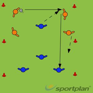 Kabadi Passing GameFootball Drills Coaching