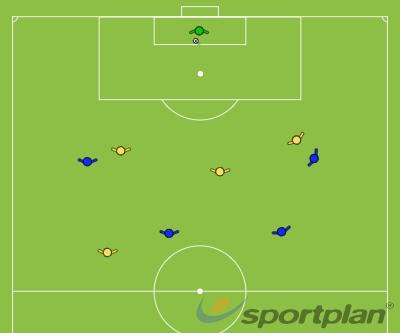 World Cup 4 v 4Football Drills Coaching