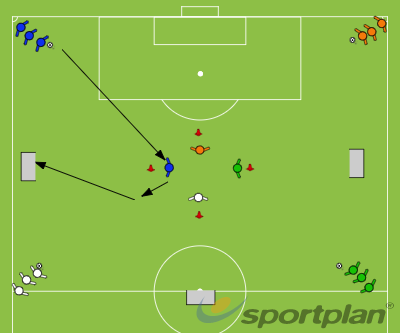 4 groups, 4 goals shootingFootball Drills Coaching
