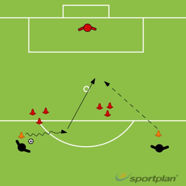 Lajitaito (perustaito)Football Drills Coaching