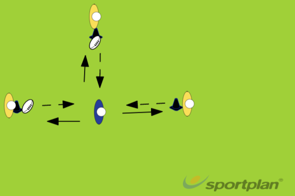 Quick passing, quick handsPassingRugby Drills Coaching