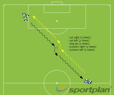 Dribbling Drill (Level 2)DribblingFootball Drills Coaching