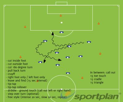 Dribbling Warm up (level 2)DribblingFootball Drills Coaching