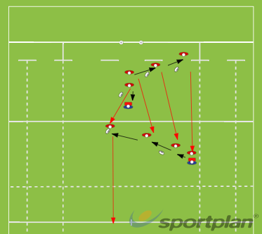 Setup and offloadMatch RelatedRugby Drills Coaching