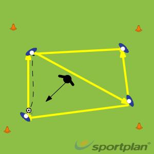 'Keep ball'PossessionFootball Drills Coaching
