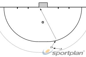 Big Space= ShootHockey Drills Coaching