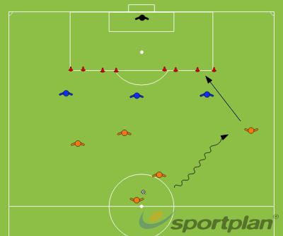 Defending as a unitDefendingFootball Drills Coaching